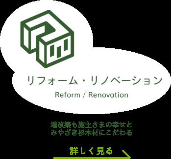 リフォーム・リノベーション